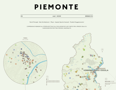 The Analytical Tourism Map of Piedmont