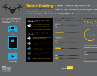 Mobile Gaming for Children's Privacy