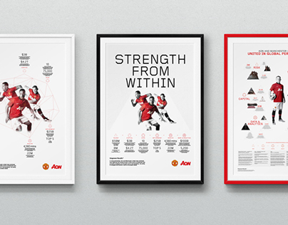 Aon and Manchester United // Infographics