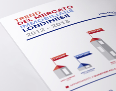 Infographic for real estate market trends london