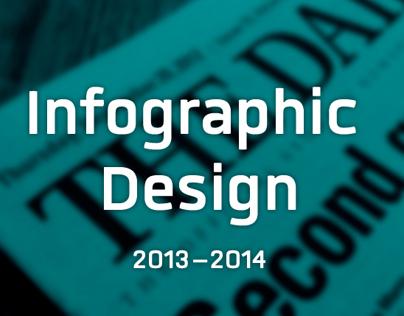 Infographics – Portfolio