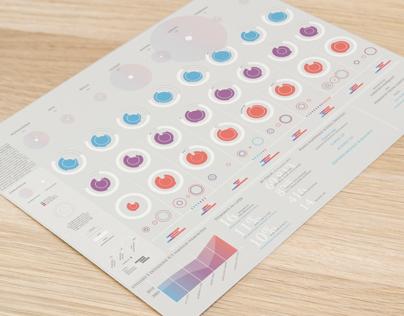 Piemonte Visual Contest - Scuole digitali Piemonte
