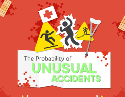 The probability if unusual accidents