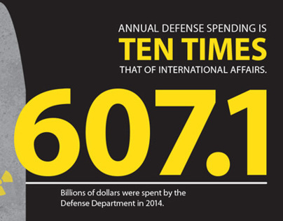 Defense vs. Foreign Affairs infographic