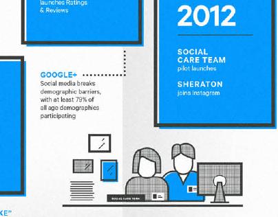 Social Media Command Center Infographics