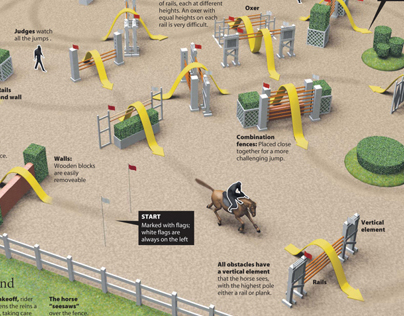 Horse show jumping infographic