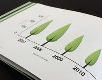 Environment Waikato Annual Report