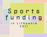 Sports funding in Lithuania infographic - 2011