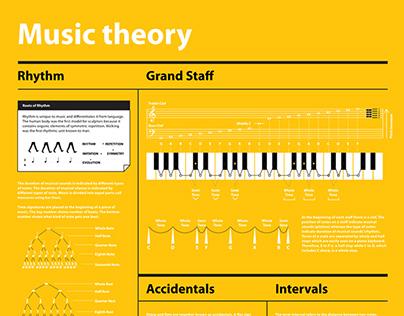 Music Theory Visualized
