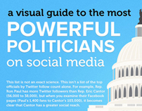 The Most Powerful Politicians on Social Media