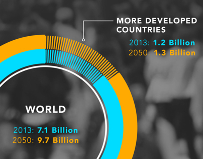 Population Data Sheet