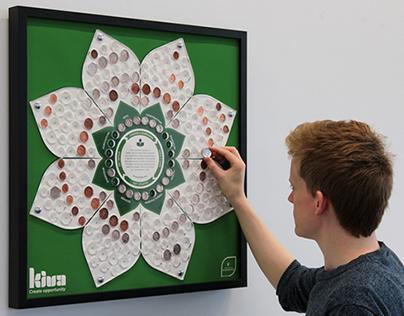 Kiva : Donation Design