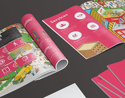 RecruitPlus Corporate profile brochure design