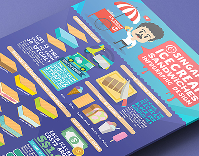 Singapore icecream sandwiches infographic design