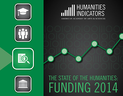 The State of the Humanities: Funding 2014