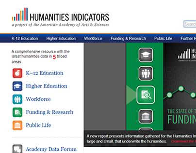 The Humanities Indicators Website