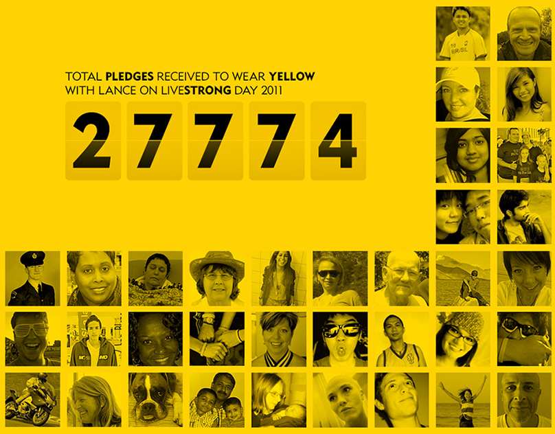 LIVESTRONG.org Pages