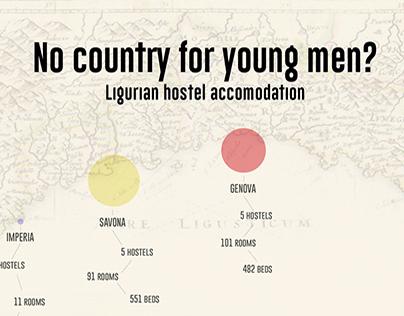 Liguria Tourism Infographic