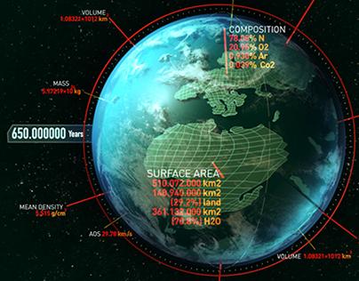 AXN Sci-Fi  The Earth is in danger