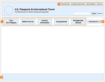 U.S. State Department, Bureau of Consular Affairs