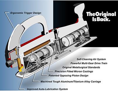 ATCOA Air Tool Corporation of America