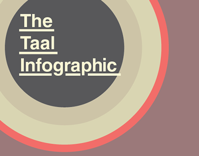 The Taal Infographic
