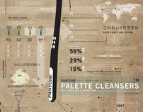 Pantone Palette Cleansers (Alternate Version)