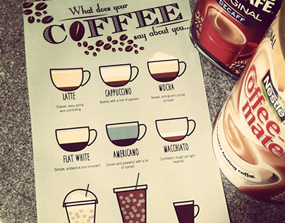What does your coffee say about you...