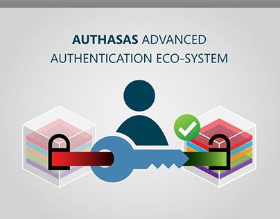 AUTHASAS infographics