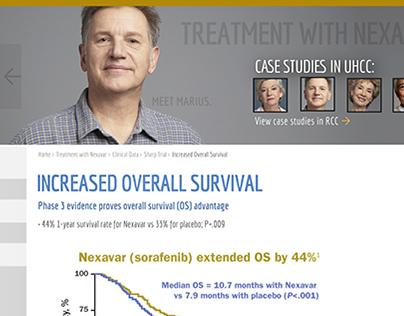 Nexavar: HCP and Patient Sites