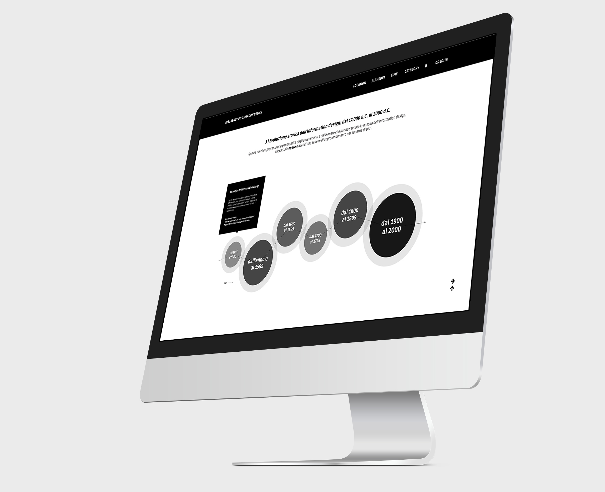 ID2 | Information Design website