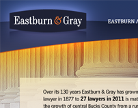 Eastburn and Gray