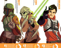 Star Wars: Unlikely Heroes illustration for SciFi Now