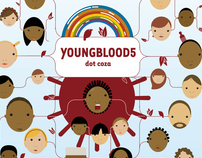 Youngblood 5