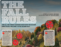 the fall rules