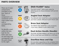 DUO FLUSH | Instruction Guide