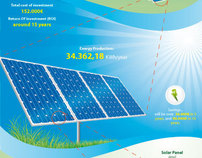 Solar energy production Infographic