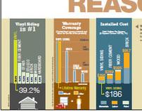 Data Visualization | Certainteed Charts