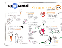 BigBlueGumball Graphic Recording
