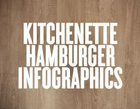 Kitchenette - Hamburger Infographics