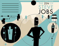 Cover Art Explorations: The Zen of Steve Jobs