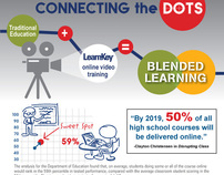 e-learning infographic