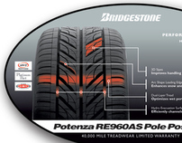 Bridgestone Firestone Fact Tags
