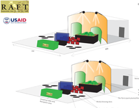 USAID & RAFT Trade show booth design