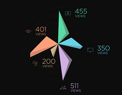 SJQHUB™ // Visual Data infographics