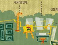 Ideal Workspace Illustration