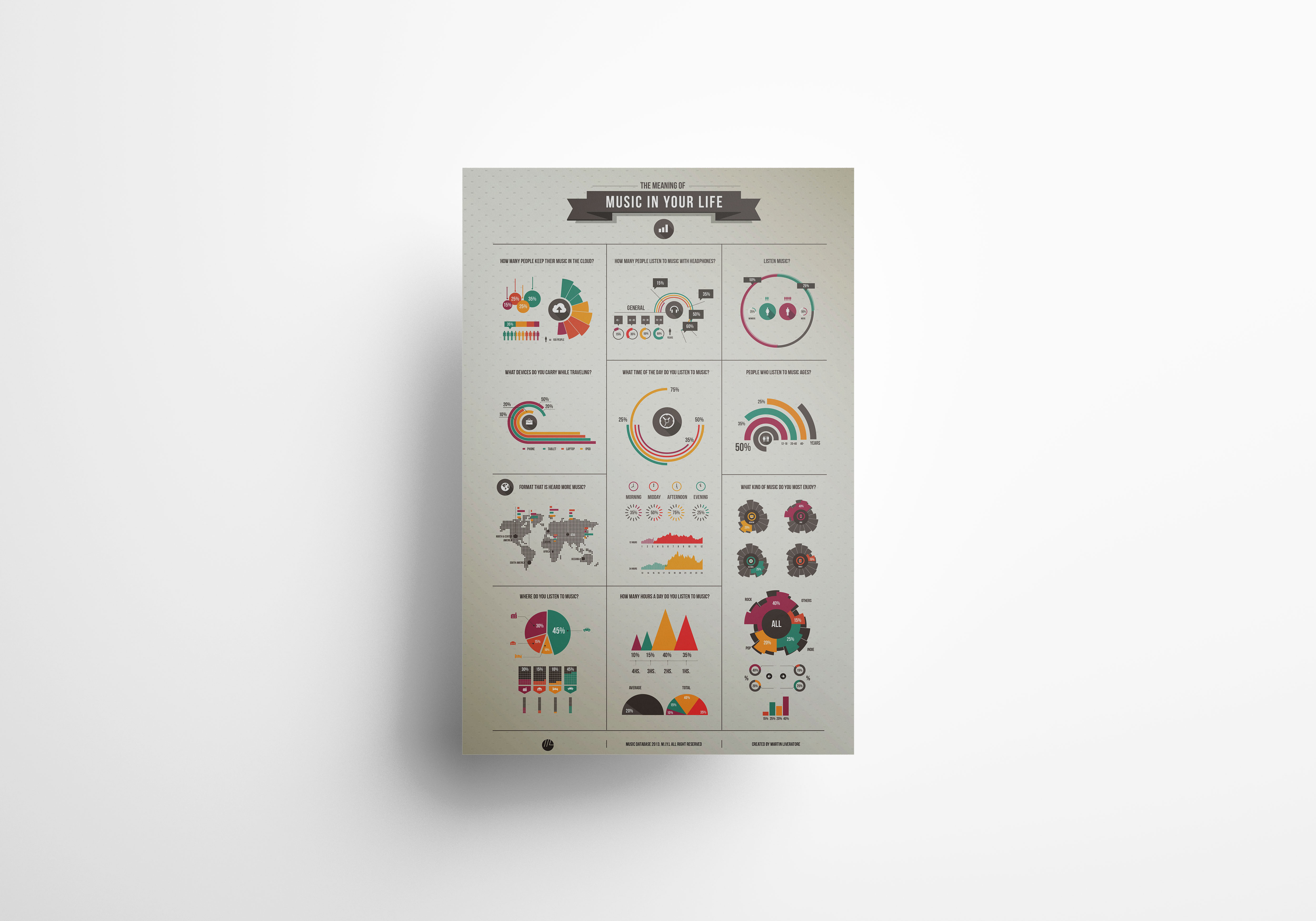 Infography Set / The music in your life