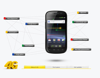 sprint samsung nexus S 4G from google microsite