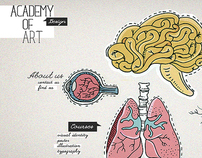 Academy of Arts | Web design