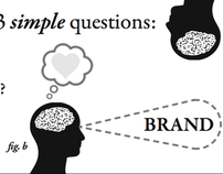 How to discover your brand - Brand project